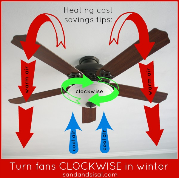 Ceiling fans direction for heating americanwarmoms which direction should a ceiling fan spin to cool room aloadofball Image collections